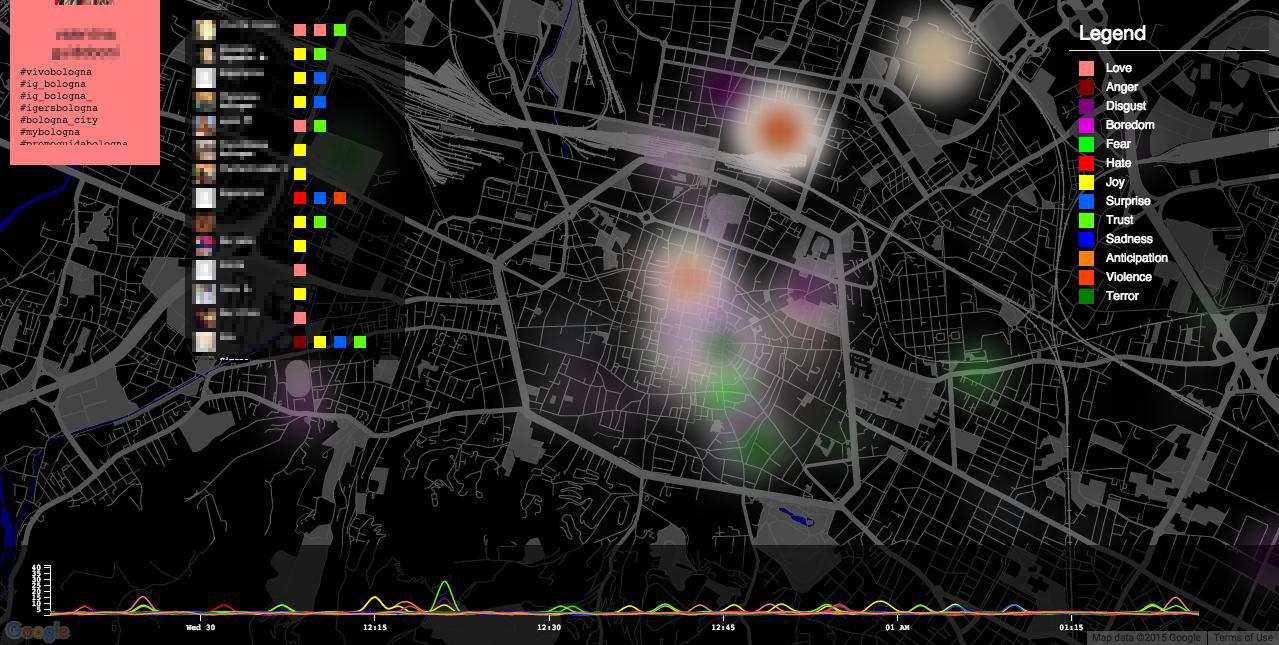 Mappa emozionale della collaborazione a Bologna