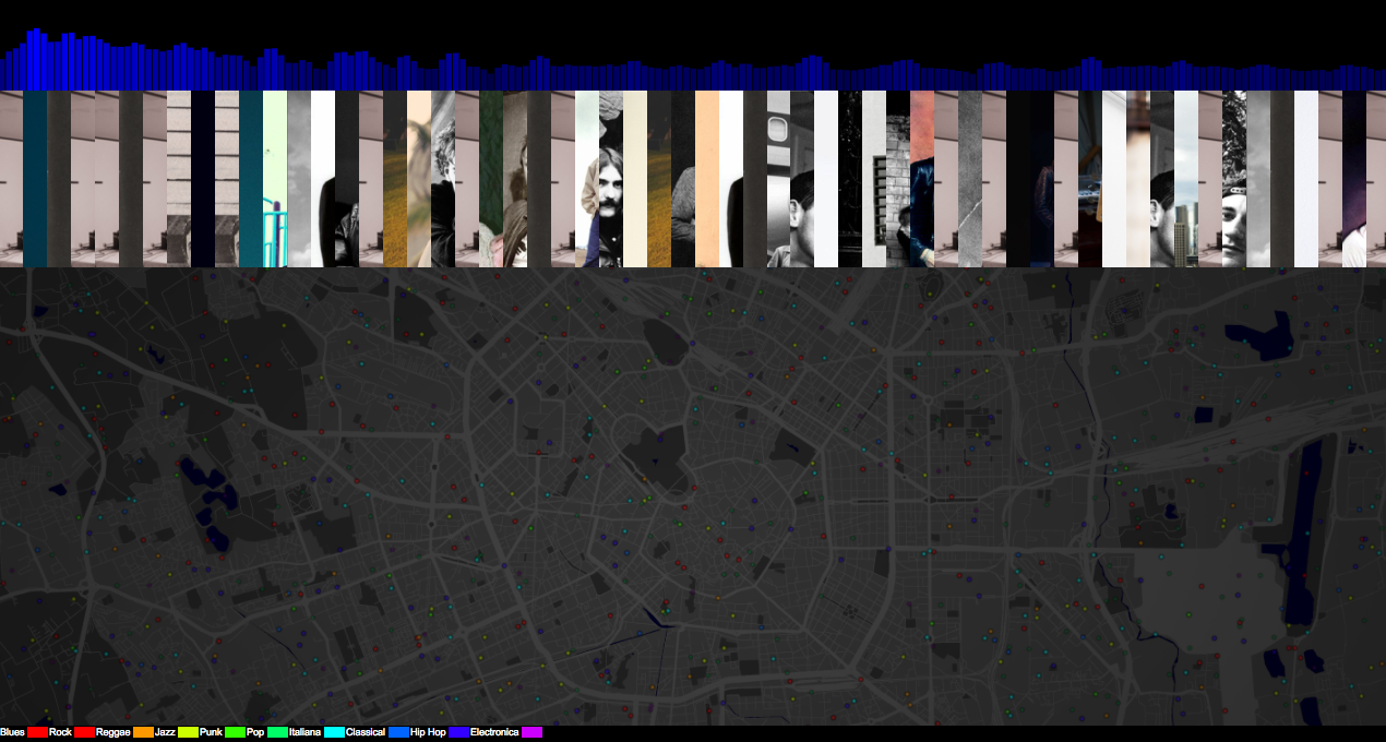 The Sound of Milan a BASE per Visualized