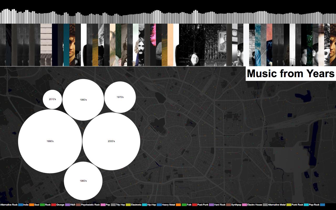 Sound of Milan, da dove vengono le canzoni più ascoltate