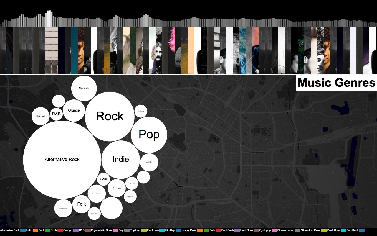 Sound of Milan, i generi musicali in città