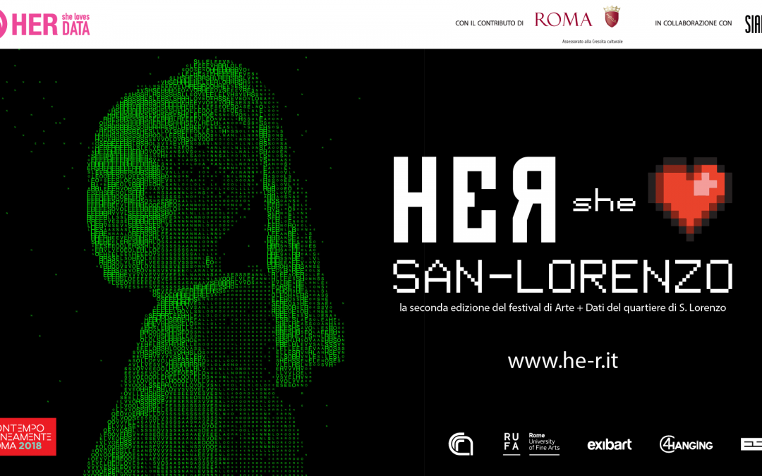 HER She Loves San Lorenzo Winter Edition 2018